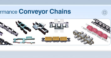 Conveyor Chains